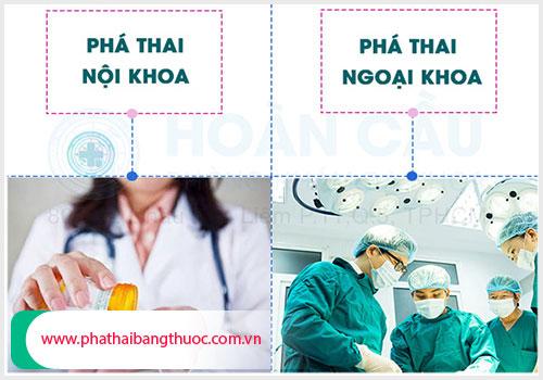 Phương pháp phá thai an toàn phù hợp với từng giai đoạn thai kỳ